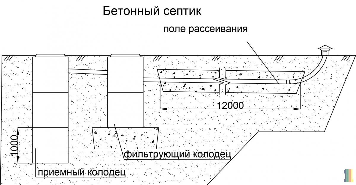 Схема ЛОС